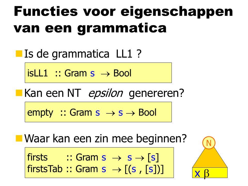 Functies voor eigenschappen van een grammatica nIs de grammatica LL1 ? isLL1 :: Gram s  Bool nKan een NT epsilon genereren? empty :: Gram s  s  Boo