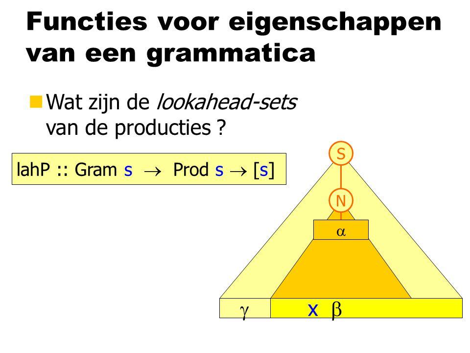 Functies voor eigenschappen van een grammatica nWat zijn de lookahead-sets van de producties ? lahP :: Gram s  Prod s  [s] S  x  N 