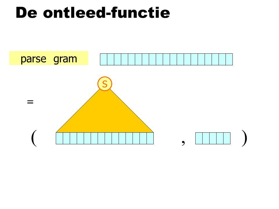 De ontleed-functie S parse gram = (, )
