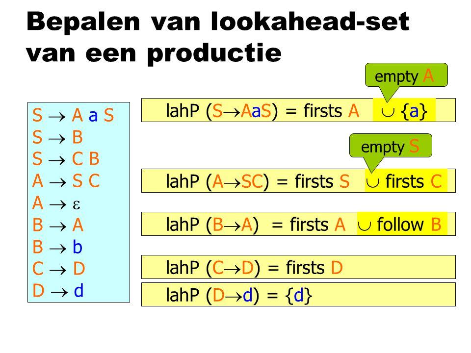Bepalen van lookahead-set van een productie S  A a S S  B S  C B A  S C A   B  A B  b C  D D  d lahP (D  d) = {d} lahP (C  D) = firsts D lahP (S  AaS) = firsts A  {a} {a} lahP (A  SC) = firsts S  firsts C lahP (B  A) = firsts A  follow B empty A empty S