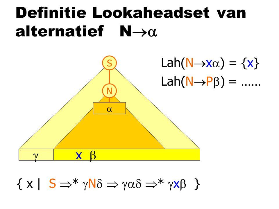 Definitie Lookaheadset van alternatief N  S  x  N  { x | S  *  N     *  x  } Lah(N  x  ) = {x} Lah(N  P  ) = ……