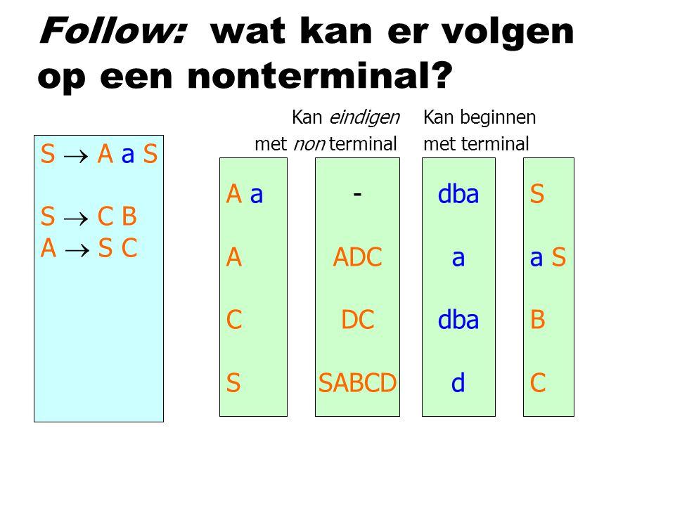 Follow: wat kan er volgen op een nonterminal? S  A a S S  B S  C B A  S C A   B  A B  b C  D D  d S  A a S S  C B A  S C A a A C S a S B