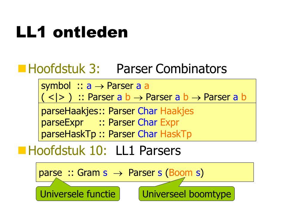 LL1 ontleden nHoofdstuk 3: Parser Combinators parseHaakjes:: Parser Char Haakjes parseExpr:: Parser Char Expr parseHaskTp:: Parser Char HaskTp symbol :: a  Parser a a ( ) :: Parser a b  Parser a b  Parser a b nHoofdstuk 10: LL1 Parsers parse:: Gram s  Parser s (Boom s) Universele functie Universeel boomtype