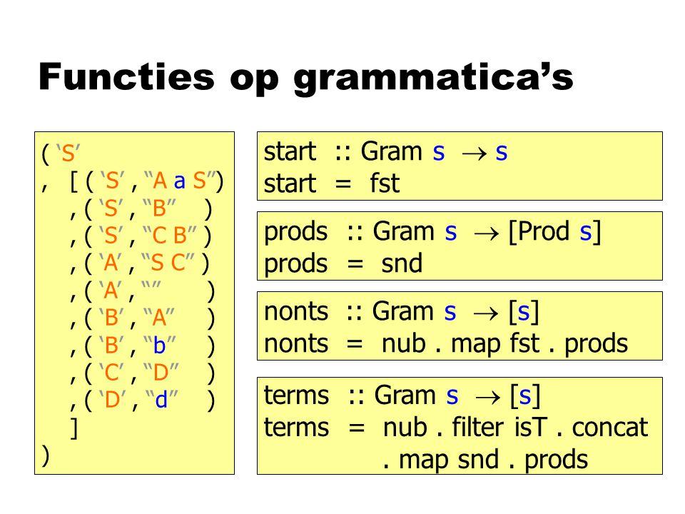 Functies op grammatica's ( 'S', [ ( 'S', A a S ), ( 'S', B ), ( 'S', C B ), ( 'A', S C ), ( 'A', ), ( 'B', A ), ( 'B', b ), ( 'C', D ), ( 'D', d ) ] ) start :: Gram s  s start = fst prods :: Gram s  [Prod s] prods = snd nonts :: Gram s  [s] nonts = nub.