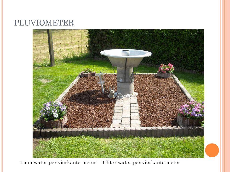 PLUVIOMETER 1mm water per vierkante meter = 1 liter water per vierkante meter