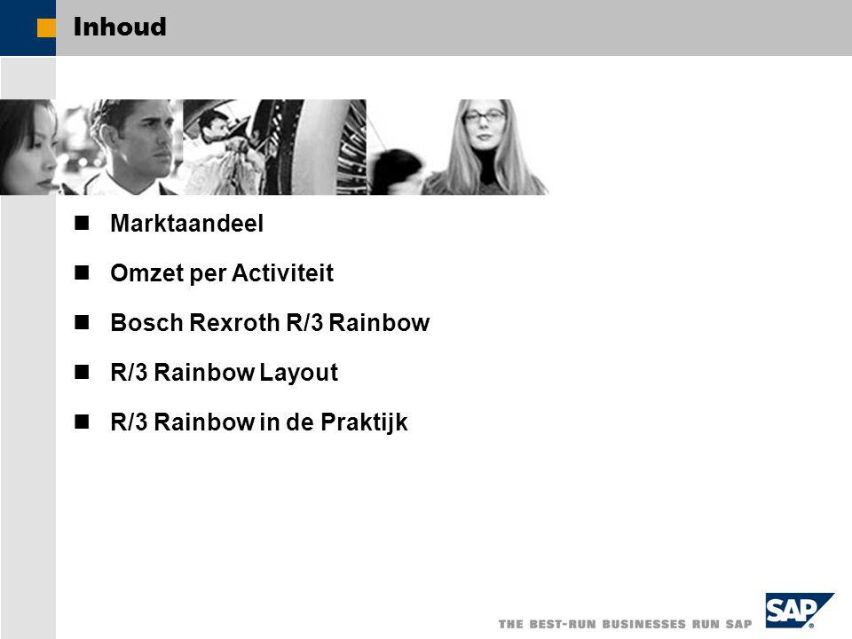 Inhoud Marktaandeel Omzet per Activiteit Bosch Rexroth R/3 Rainbow R/3 Rainbow Layout R/3 Rainbow in de Praktijk