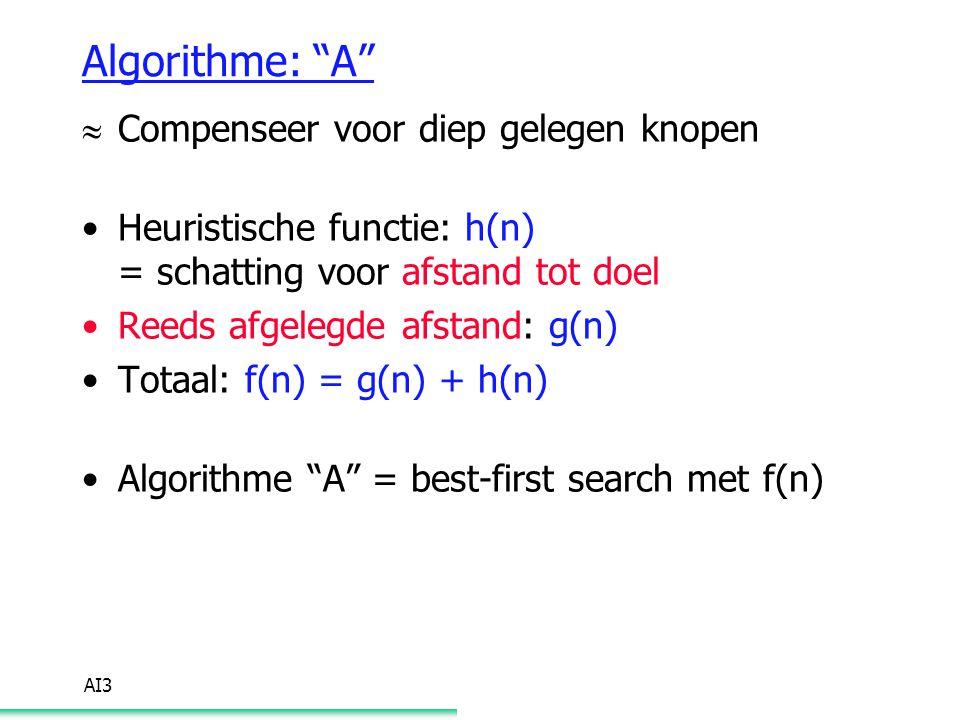 """AI3 Algorithme: """"A""""  Compenseer voor diep gelegen knopen Heuristische functie: h(n) = schatting voor afstand tot doel Reeds afgelegde afstand: g(n) T"""