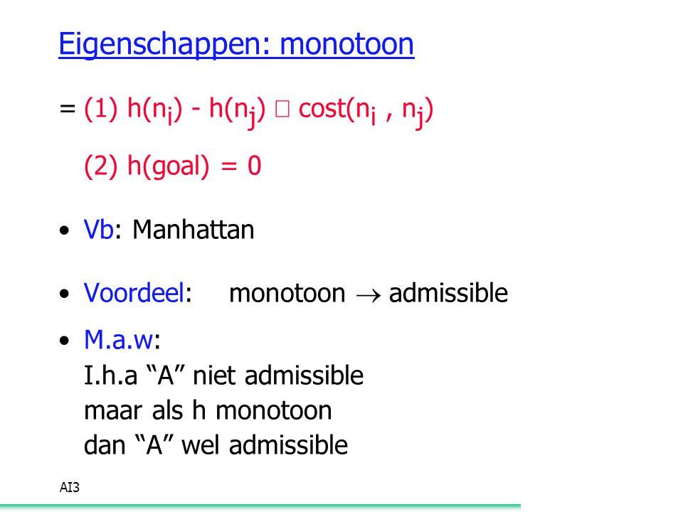 "AI3 Eigenschappen: monotoon =(1) h(n i ) - h(n j )  cost(n i, n j ) (2) h(goal) = 0 Vb: Manhattan Voordeel: monotoon  admissible M.a.w: I.h.a ""A"" n"