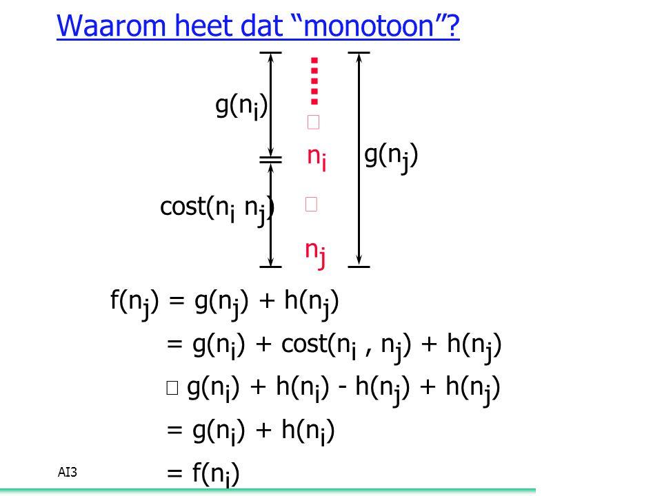 "AI3 Waarom heet dat ""monotoon""? njnj..... nini g(n i ) cost(n i n j ) g(n j ) f(n j ) = g(n j ) + h(n j ) = g(n i ) + cost(n i, n j ) + h(n j ) "