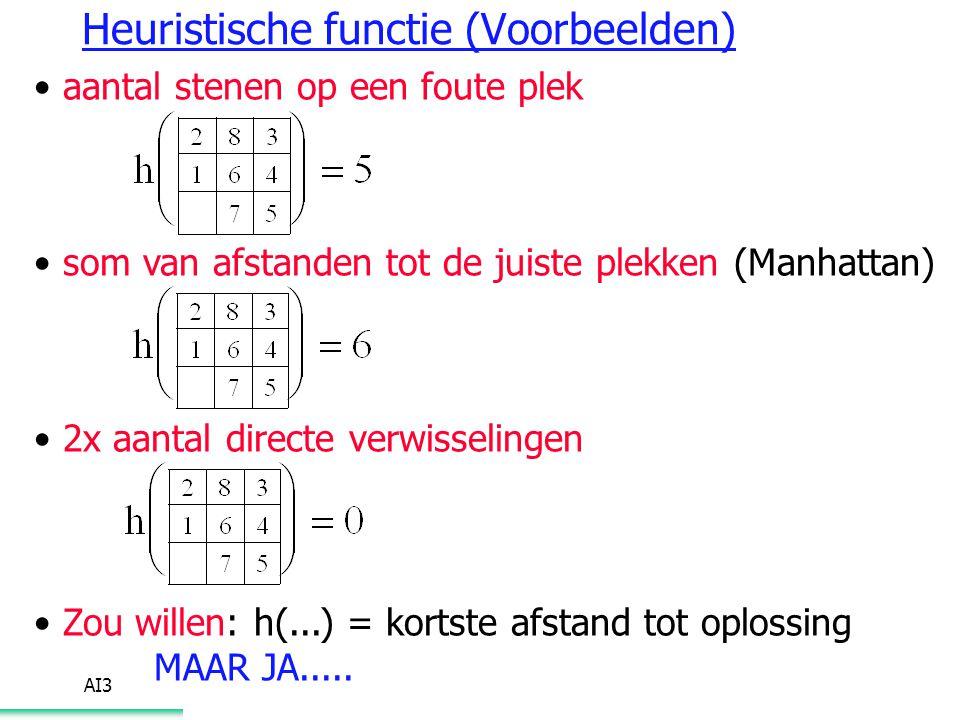 AI3 Heuristische functie (Voorbeelden) aantal stenen op een foute plek som van afstanden tot de juiste plekken (Manhattan) 2x aantal directe verwissel
