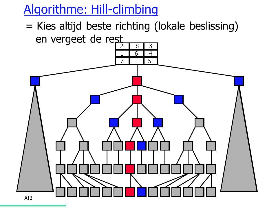 AI3 Eigenschappen: monotoon =(1) h(n i ) - h(n j )  cost(n i, n j ) (2) h(goal) = 0 Vb: Manhattan Voordeel: monotoon  admissible M.a.w: I.h.a A niet admissible maar als h monotoon dan A wel admissible