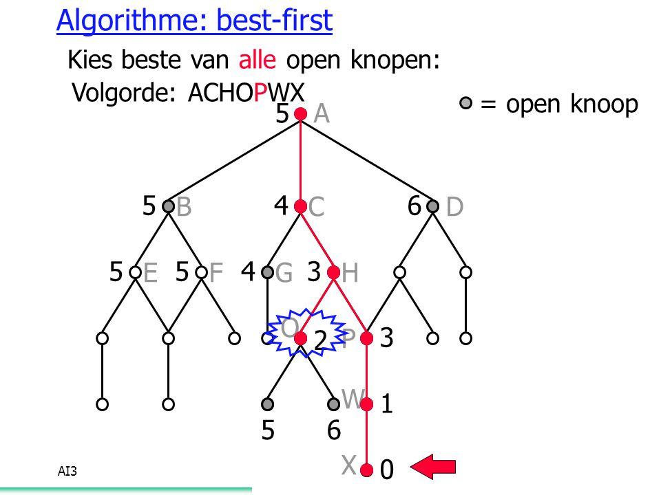 AI3 Kies beste van alle open knopen: X 0 A5 5543 46 3 1 2 56 5 BCD EFGH O P W = open knoop Volgorde: ACHOPWX Algorithme: best-first