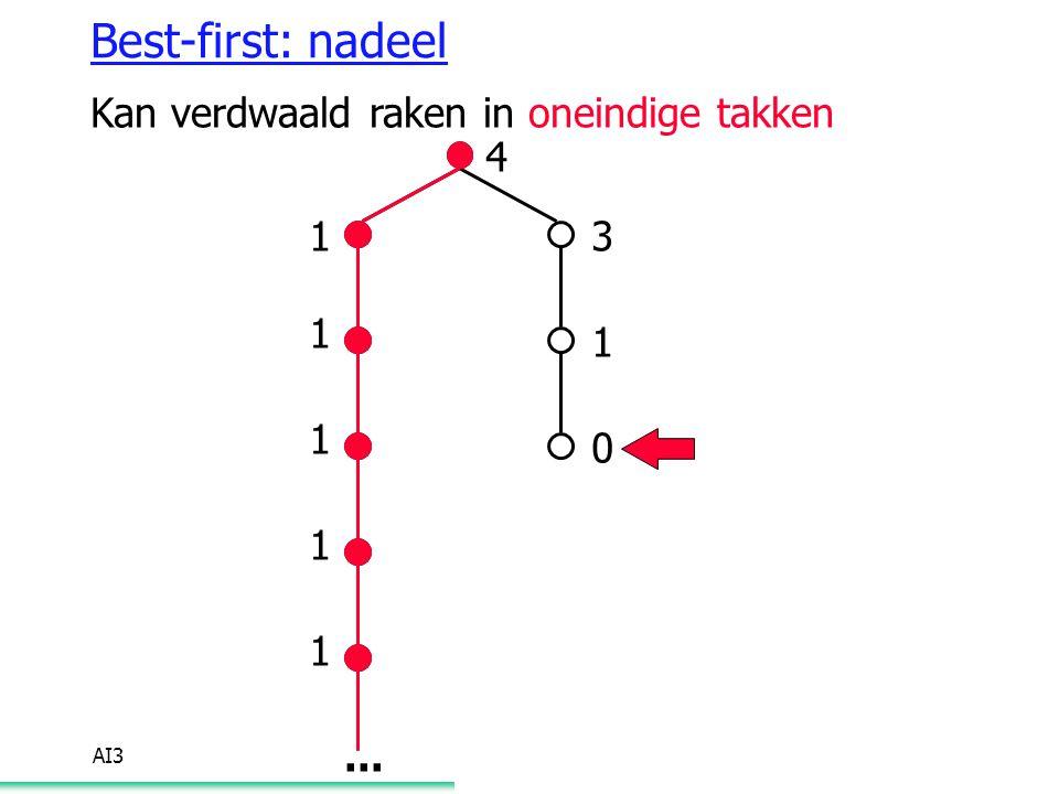 AI3 Algorithme: A  Compenseer voor diep gelegen knopen Heuristische functie: h(n) = schatting voor afstand tot doel Reeds afgelegde afstand: g(n) Totaal: f(n) = g(n) + h(n) Algorithme A = best-first search met f(n)
