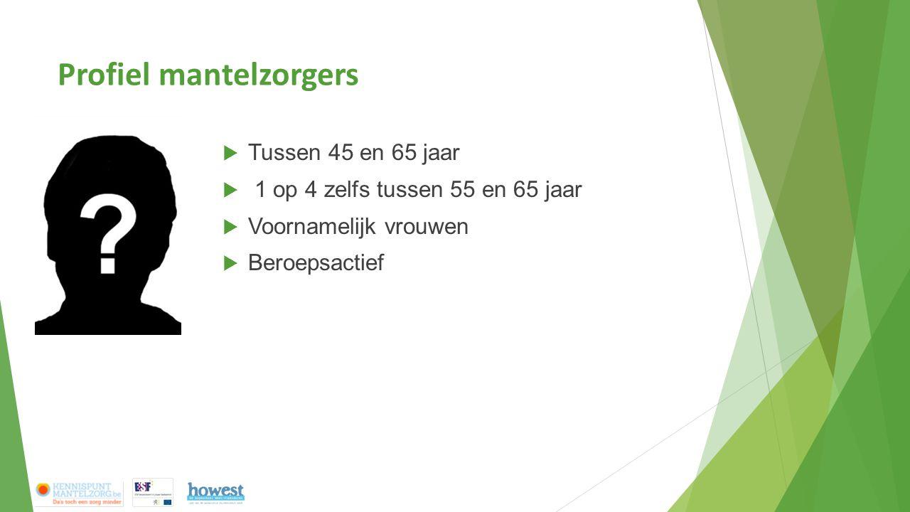 Profiel mantelzorgers  Tussen 45 en 65 jaar  1 op 4 zelfs tussen 55 en 65 jaar  Voornamelijk vrouwen  Beroepsactief