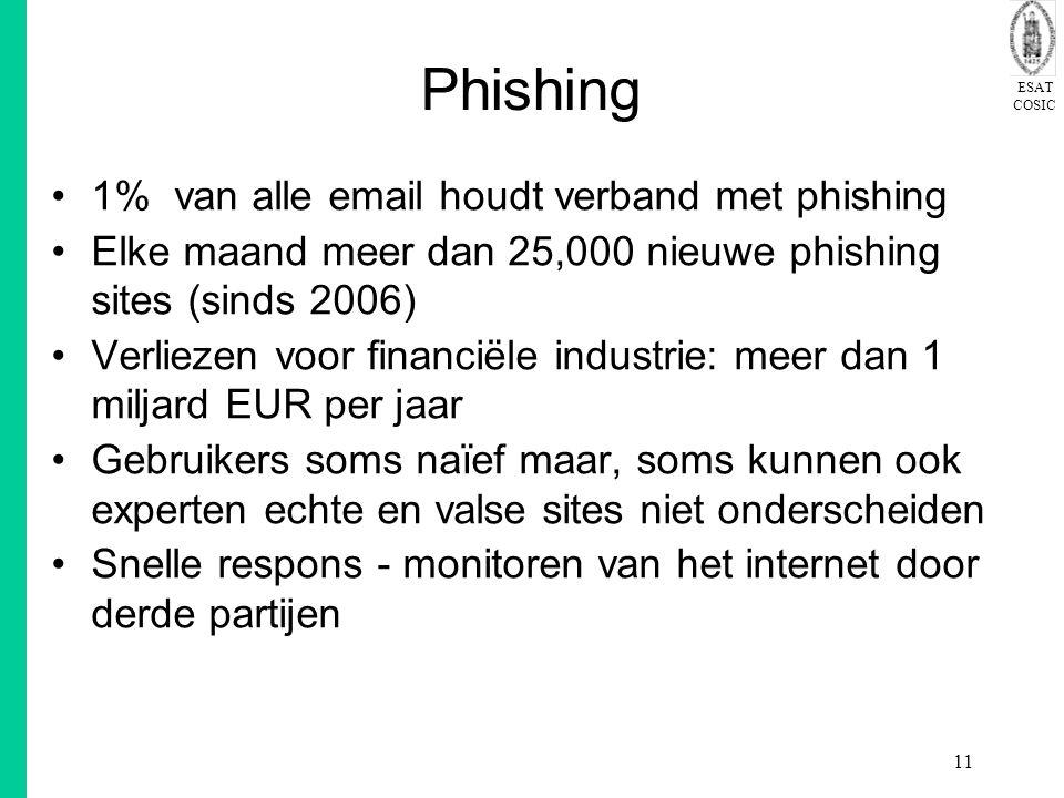 ESAT COSIC 11 Phishing 1% van alle email houdt verband met phishing Elke maand meer dan 25,000 nieuwe phishing sites (sinds 2006) Verliezen voor financiële industrie: meer dan 1 miljard EUR per jaar Gebruikers soms naïef maar, soms kunnen ook experten echte en valse sites niet onderscheiden Snelle respons - monitoren van het internet door derde partijen