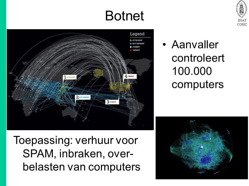 ESAT COSIC 12 Botnet Aanvaller controleert 100.000 computers Toepassing: verhuur voor SPAM, inbraken, over- belasten van computers
