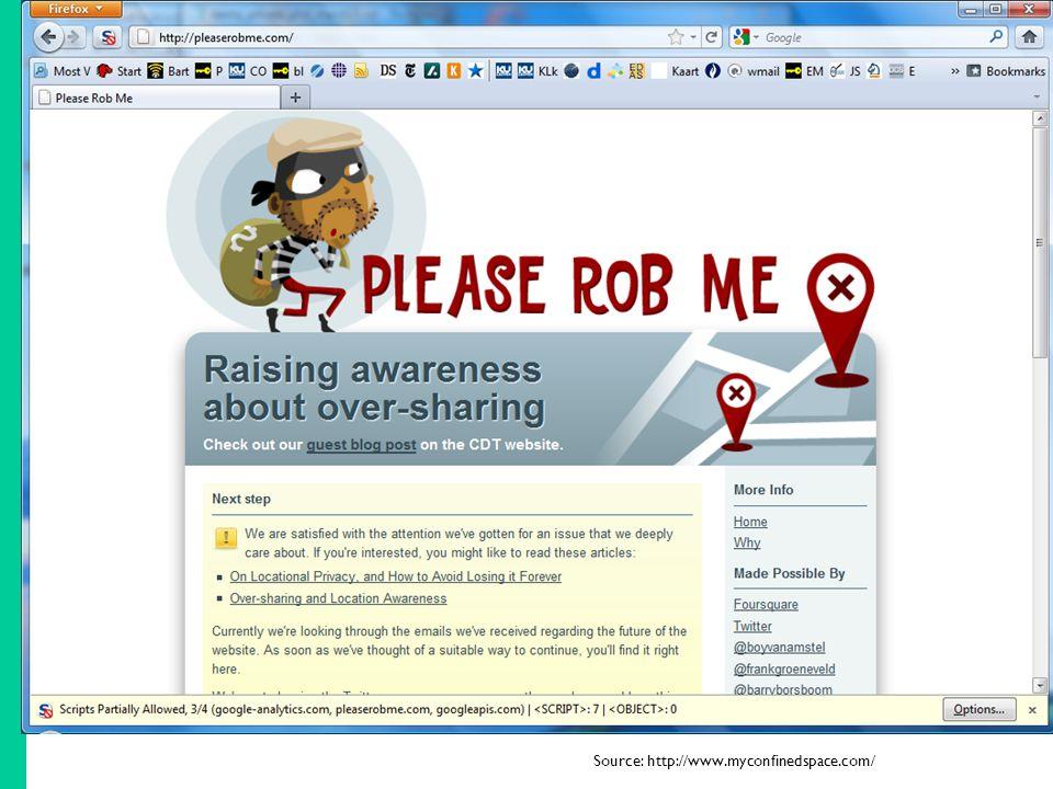 ESAT COSIC Source: http://www.myconfinedspace.com/