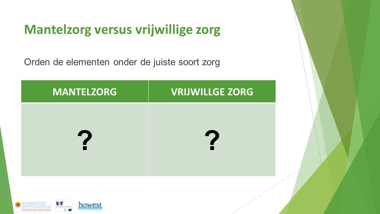 Mantelzorg versus vrijwillige zorg MANTELZORGVRIJWILLGE ZORG ?.