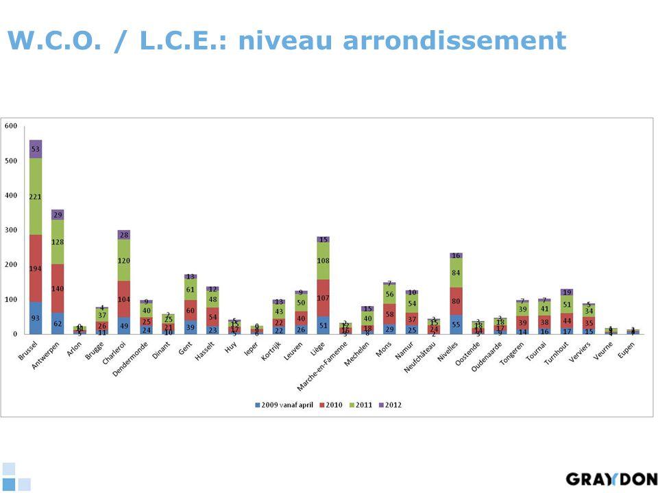 W.C.O. / L.C.E.: niveau arrondissement