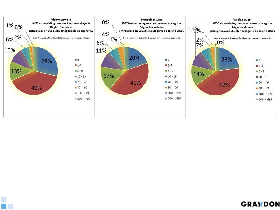L.C.E.: l'Objectif du sursis 20092010 2011 2012