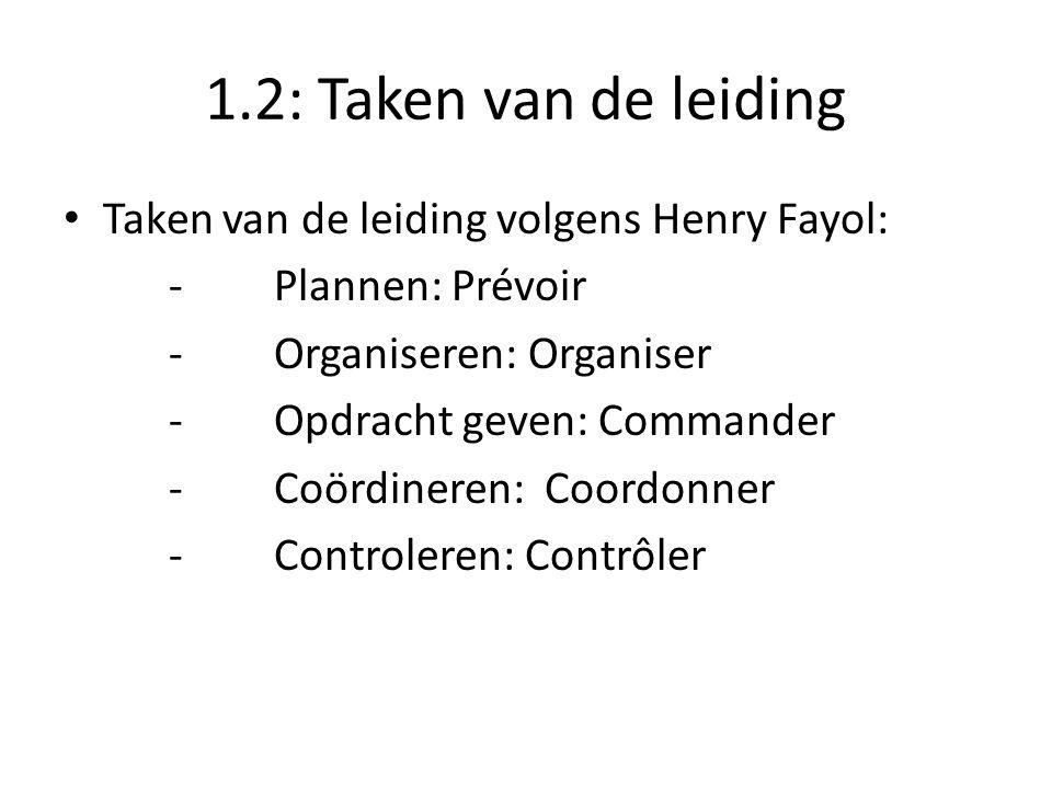 1.2: Taken van de leiding Taken van de leiding volgens Henry Fayol: -Plannen: Prévoir -Organiseren: Organiser -Opdracht geven: Commander -Coördineren: Coordonner -Controleren: Contrôler