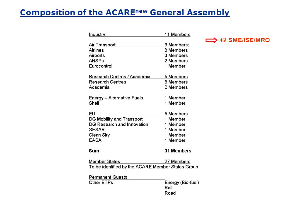 Composition of the ACARE new General Assembly +2 SME/ISE/MRO