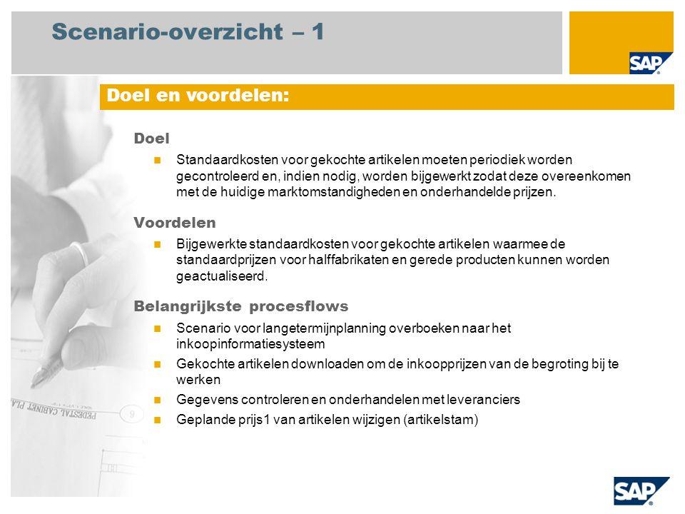 Scenario-overzicht – 1 Doel Standaardkosten voor gekochte artikelen moeten periodiek worden gecontroleerd en, indien nodig, worden bijgewerkt zodat de