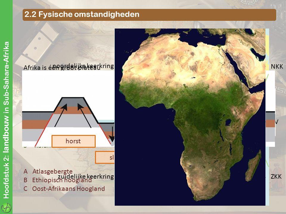 Hoofdstuk 2: landbouw in Sub-Sahara-Afrika 2.1 Situering evenaar zuidelijke keerkring noordelijke keerkring NKK EV ZKK Arabische wereld Sub-Sahara-Afr