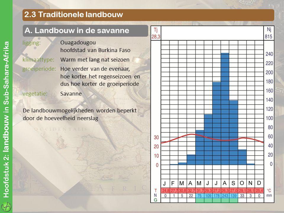 Hoofdstuk 2: landbouw in Sub-Sahara-Afrika 2.3 Traditionele landbouw A. Landbouw in de savanne Ouagadougou hoofdstad van Burkina Faso groeiperiode: Wa