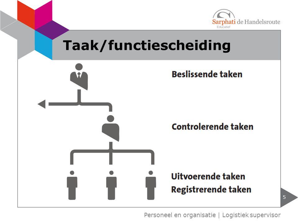 5 Personeel en organisatie | Logistiek supervisor Taak/functiescheiding
