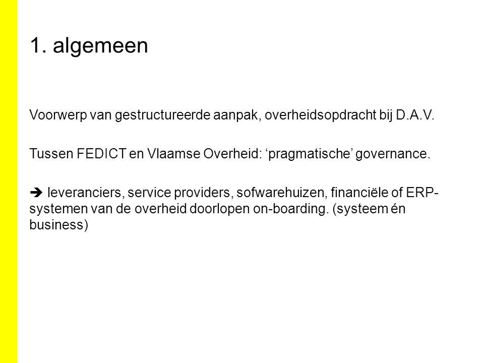 1. algemeen Voorwerp van gestructureerde aanpak, overheidsopdracht bij D.A.V.