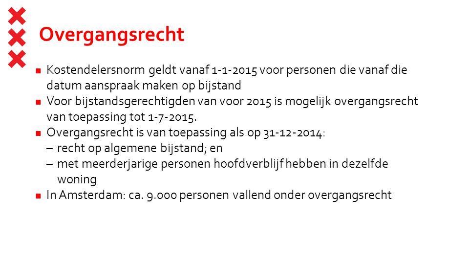 Overgangsrecht Kostendelersnorm geldt vanaf 1-1-2015 voor personen die vanaf die datum aanspraak maken op bijstand Voor bijstandsgerechtigden van voor