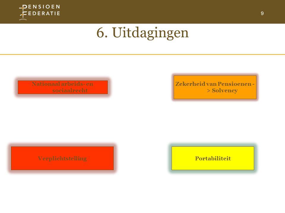 9 6. Uitdagingen Nationaal arbeids- en sociaalrecht Zekerheid van Pensioenen - > Solvency PortabiliteitVerplichtstelling