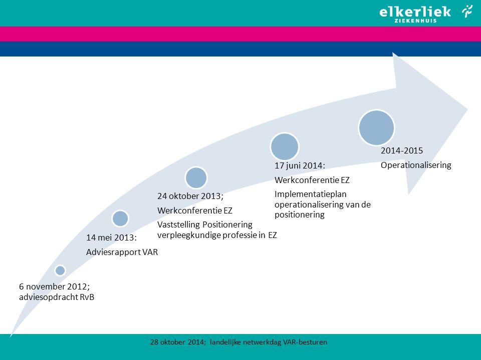 6 november 2012; adviesopdracht RvB 14 mei 2013: Adviesrapport VAR 24 oktober 2013; Werkconferentie EZ Vaststelling Positionering verpleegkundige prof