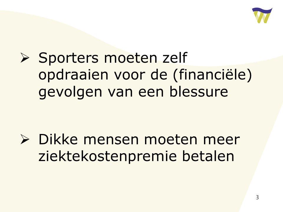 3  Sporters moeten zelf opdraaien voor de (financiële) gevolgen van een blessure  Dikke mensen moeten meer ziektekostenpremie betalen