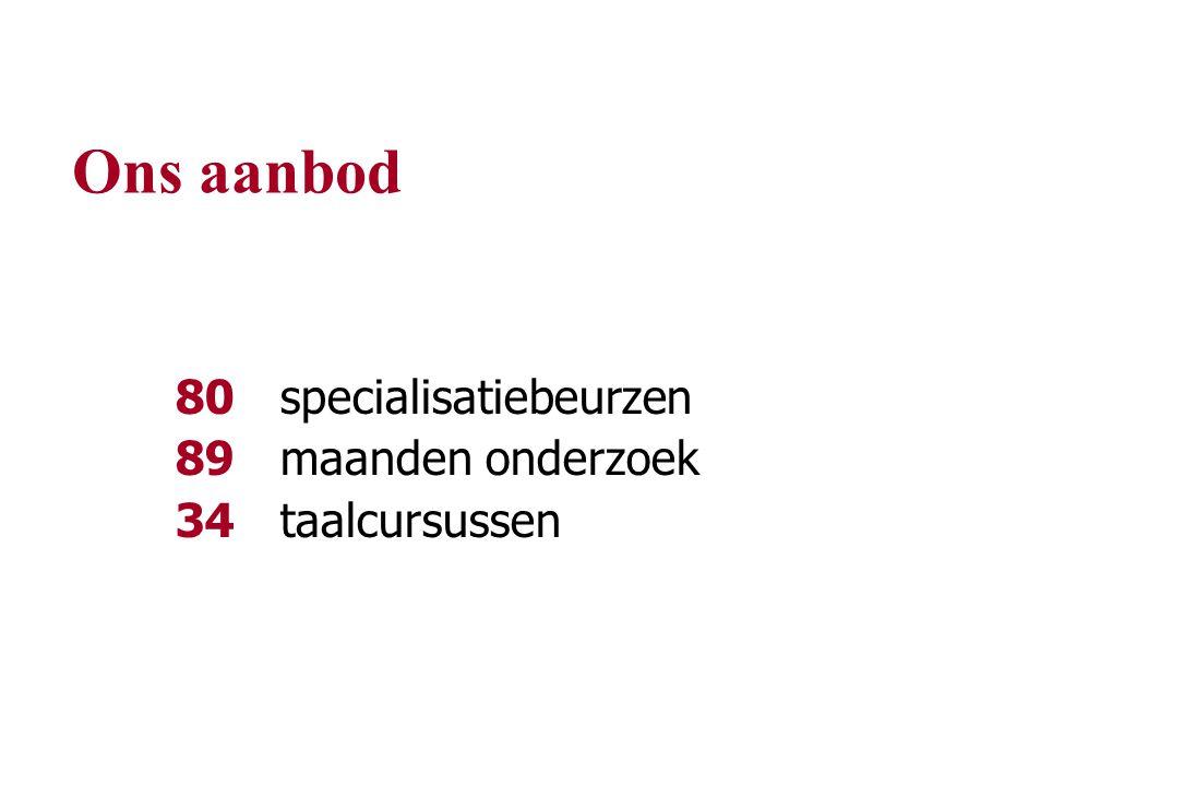 Ons aanbod 80 specialisatiebeurzen 89 maanden onderzoek 34 taalcursussen