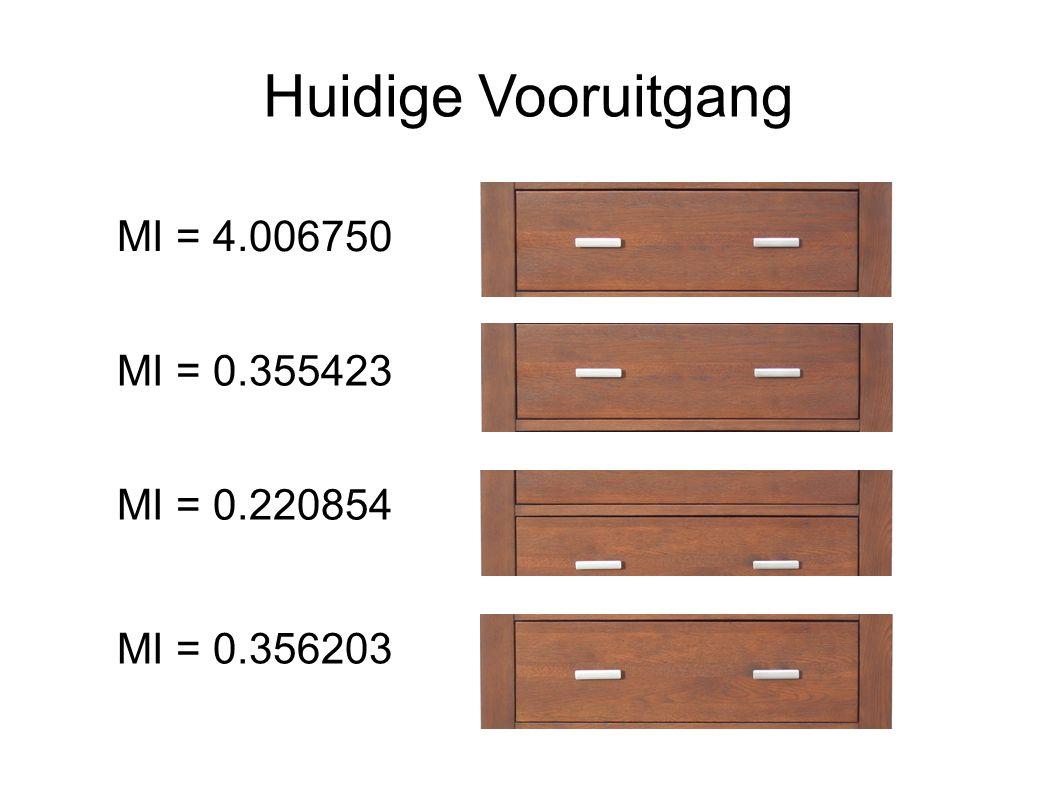 Huidige Vooruitgang MI = 0.220854 MI = 0.355423 MI = 4.006750 MI = 0.356203