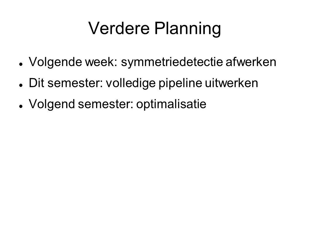 Verdere Planning Volgende week: symmetriedetectie afwerken Dit semester: volledige pipeline uitwerken Volgend semester: optimalisatie