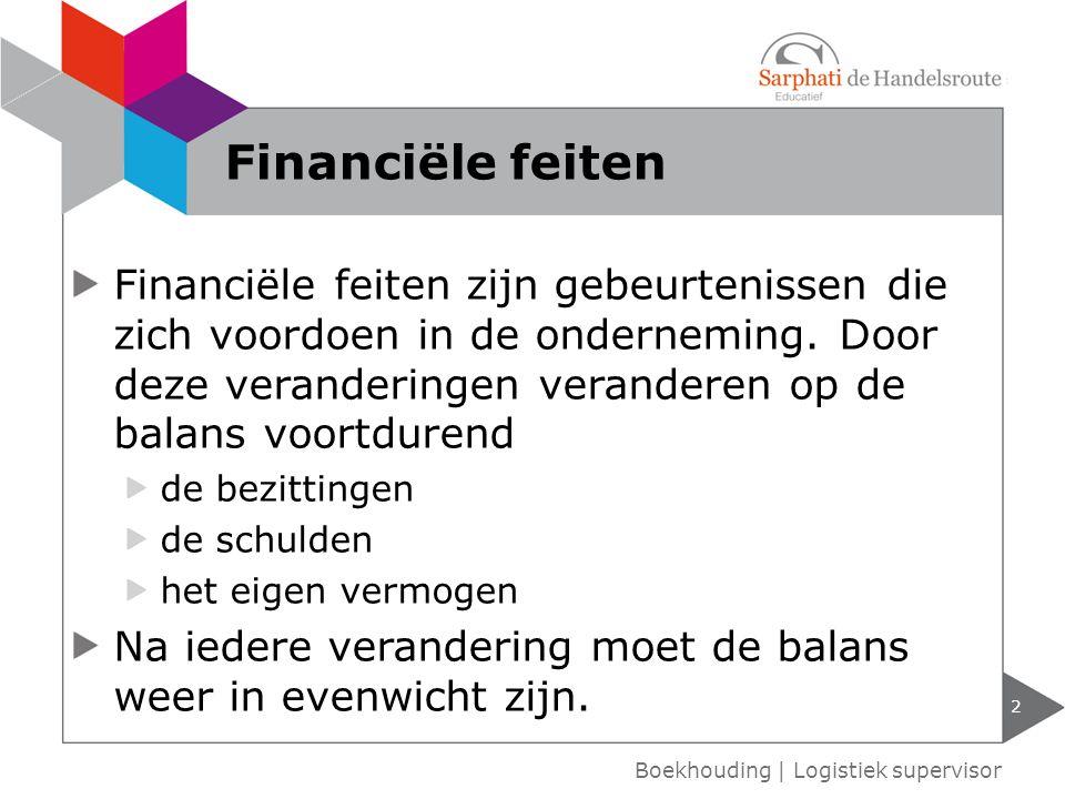 Financiële feiten zijn gebeurtenissen die zich voordoen in de onderneming. Door deze veranderingen veranderen op de balans voortdurend de bezittingen