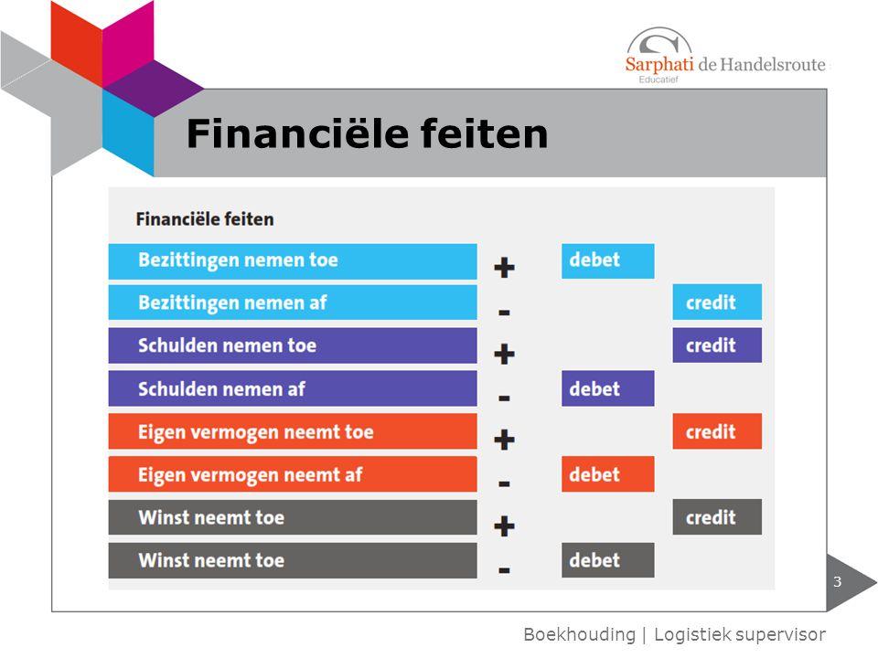 3 Boekhouding | Logistiek supervisor Financiële feiten
