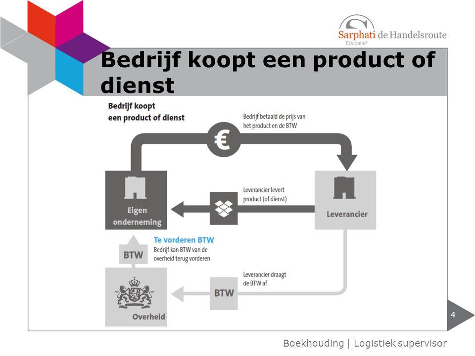 4 Boekhouding | Logistiek supervisor Bedrijf koopt een product of dienst