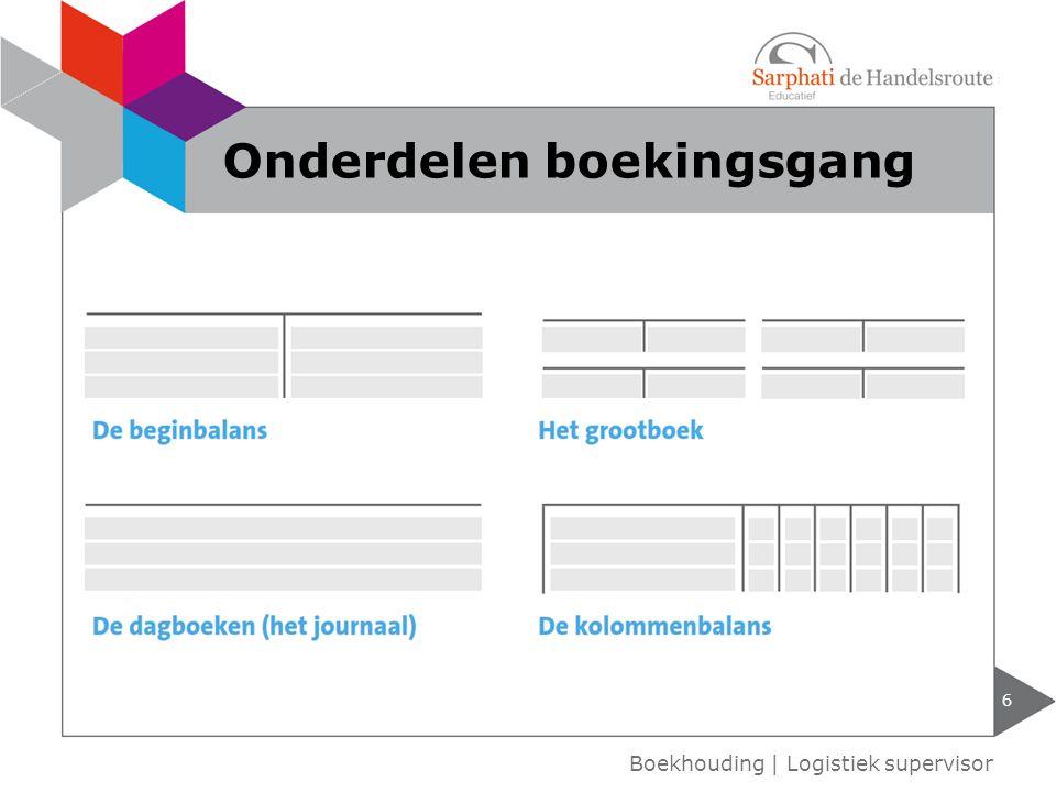 6 Boekhouding | Logistiek supervisor Onderdelen boekingsgang