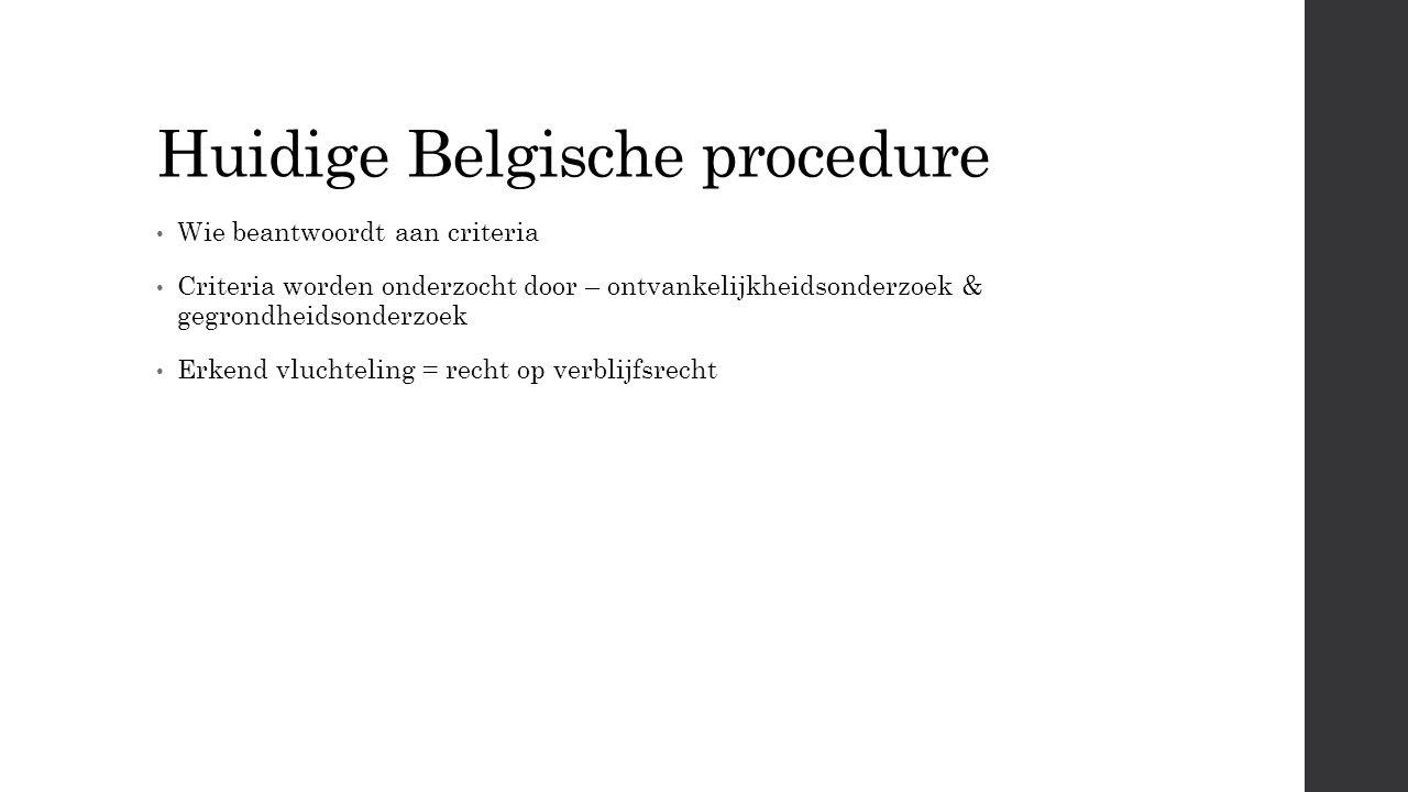 Huidige Belgische procedure Wie beantwoordt aan criteria Criteria worden onderzocht door – ontvankelijkheidsonderzoek & gegrondheidsonderzoek Erkend v