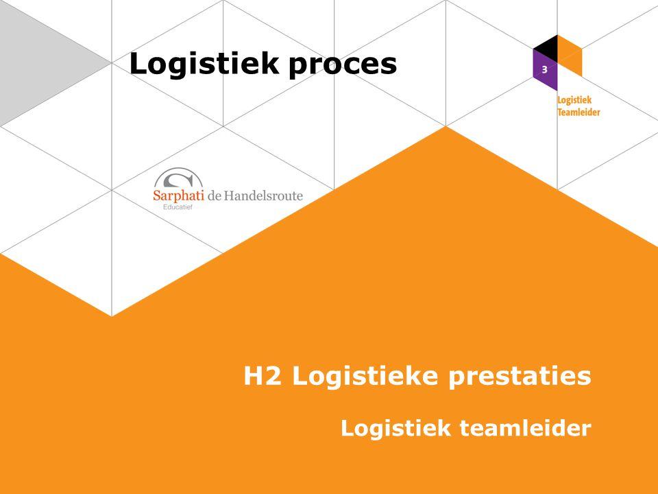 Stromen in de bedrijfskolom 2 Logistiek proces | Logistiek teamleider