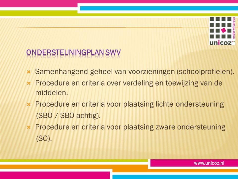  Samenhangend geheel van voorzieningen (schoolprofielen).  Procedure en criteria over verdeling en toewijzing van de middelen.  Procedure en criter