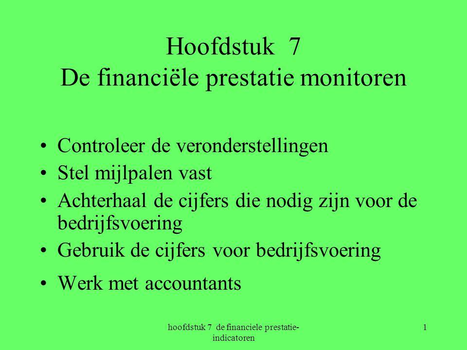 hoofdstuk 7 de financiele prestatie- indicatoren 1 Hoofdstuk 7 De financiële prestatie monitoren Controleer de veronderstellingen Stel mijlpalen vast Achterhaal de cijfers die nodig zijn voor de bedrijfsvoering Gebruik de cijfers voor bedrijfsvoering Werk met accountants