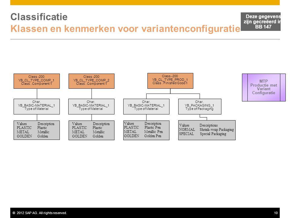 ©2012 SAP AG. All rights reserved.10 Classificatie Klassen en kenmerken voor variantenconfiguratie Deze gegevens zijn gecreëerd in BB 147 Class -200 Y