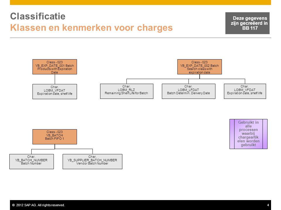 ©2012 SAP AG. All rights reserved.4 Classificatie Klassen en kenmerken voor charges Deze gegevens zijn gecreëerd in BB 117 Class - 023 YB_EXP_DATE_001