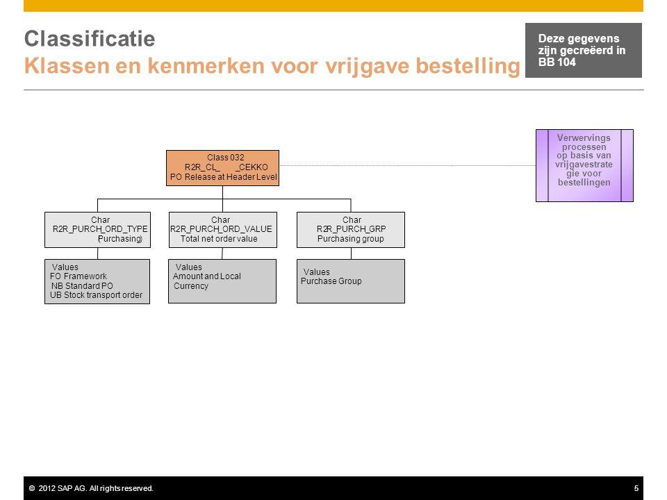 ©2012 SAP AG. All rights reserved.5 Classificatie Klassen en kenmerken voor vrijgave bestelling Deze gegevens zijn gecreëerd in BB 104 Class032 R2R_CL
