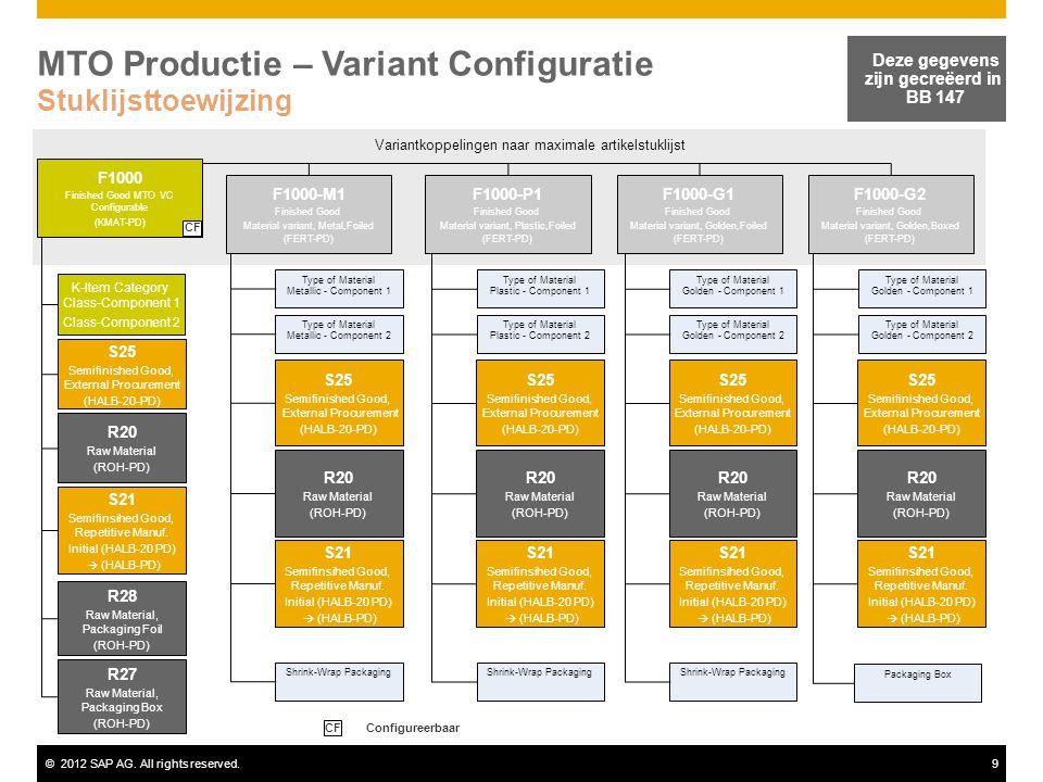 ©2012 SAP AG. All rights reserved.9 MTO Productie – Variant Configuratie Stuklijsttoewijzing Variantkoppelingen naar maximale artikelstuklijst F1000-G